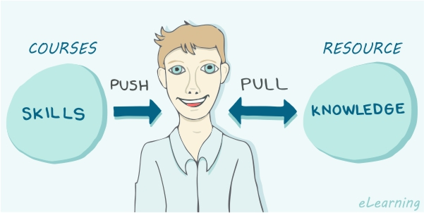 Push or pull e-learning? Or both?